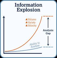 information explosion