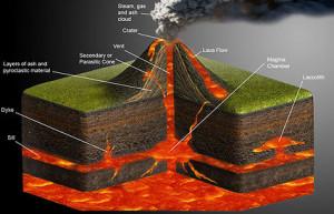 aaaa volcano